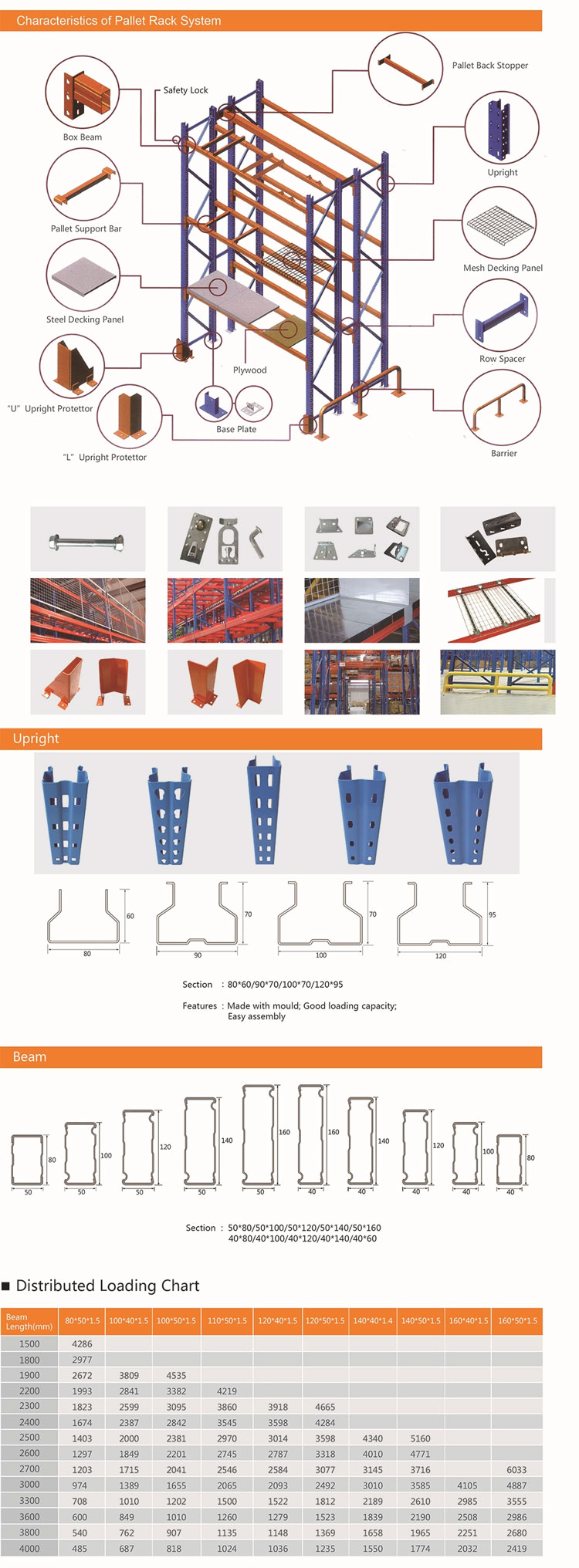 20210901Warehouse-Selective-Pallet-Racking-System06