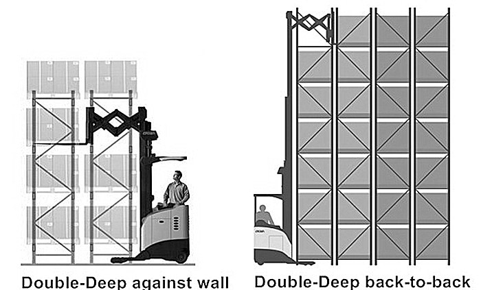 double_deep_pallet_racking